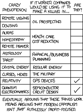 Xkcd Teaches Us Why Pseudoscience Is Not A Money Maker Galileos