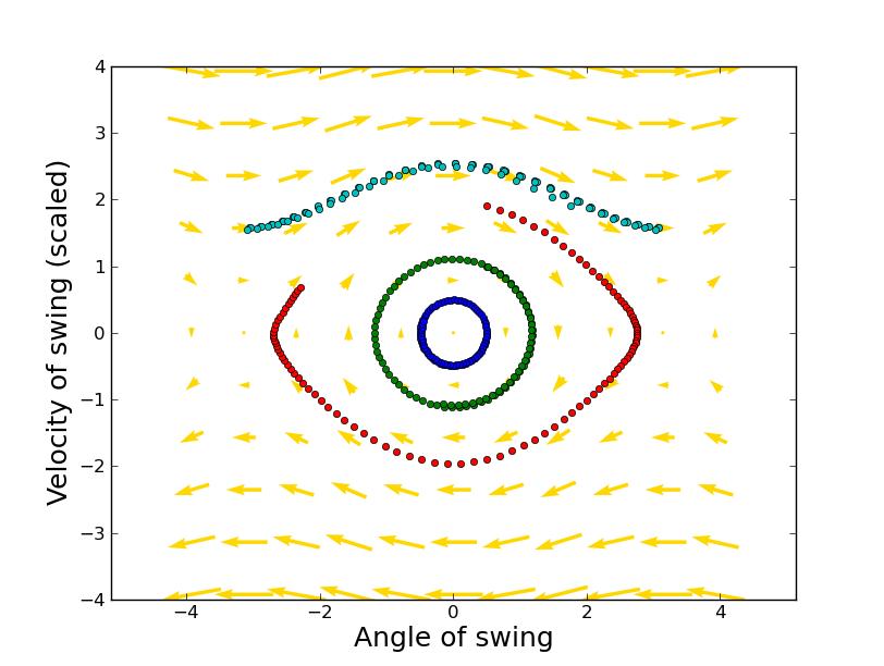 Physics Quanta  Pendulums Revisited