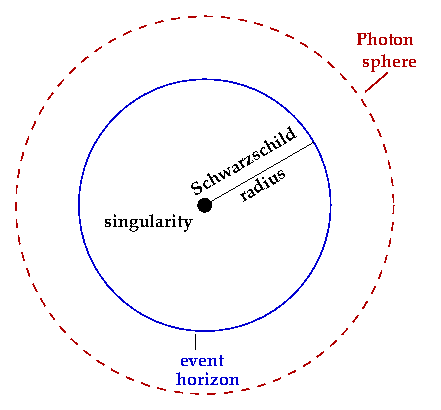 schwarzschild black hole diagram - photo #13