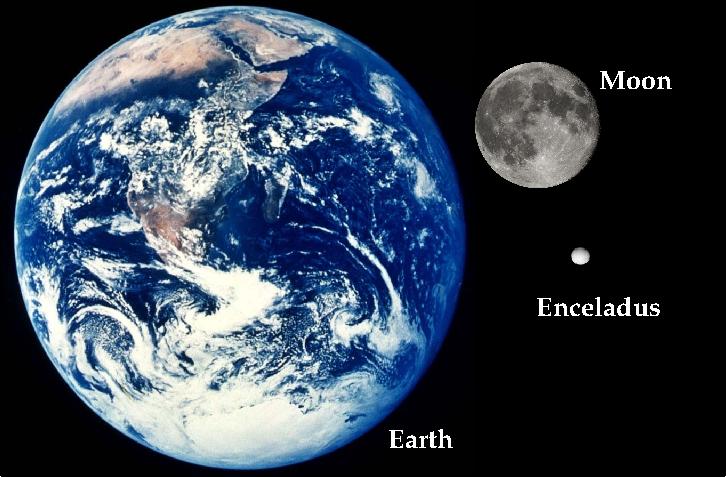 Moonday: Volcanoes of Ice | Galileo's Pendulum