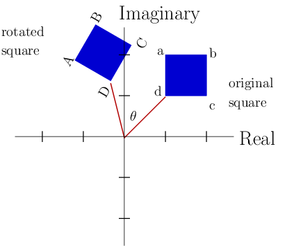 history of imaginary numbers Remarks on the history of complex numbers the study of numbers comes usually in succession children start with the counting numbers move to the negative integers and fractions.
