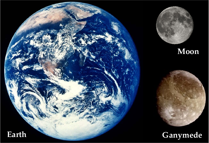 https://sciencevspseudoscience.files.wordpress.com/2012/01/ganymede_comparison.png