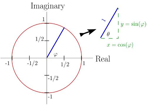 Metafisika dalam Matematika