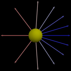 Simulation of relativistic beaming, for a star moving to the right (relative to us) at 55% of light-speed. [Credit: moi]