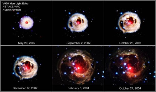 The evolution of the star V838 Monocerotis, which suddenly flared to 15,000 times the brightness of the Sun before fading. This series of images shows the outburst at various stages; it is still rapidly changing today. [Credit: NASA/ESA/The Hubble Heritage Team (STScI/AURA)]