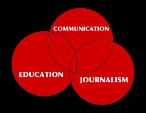 "This Venn diagram is not to scale, but is simply intended to show that science education, ""communication"" (vaguely defined), and journalism aren't exactly the same thing. Depending on the publication, they may want more or less of various aspects."